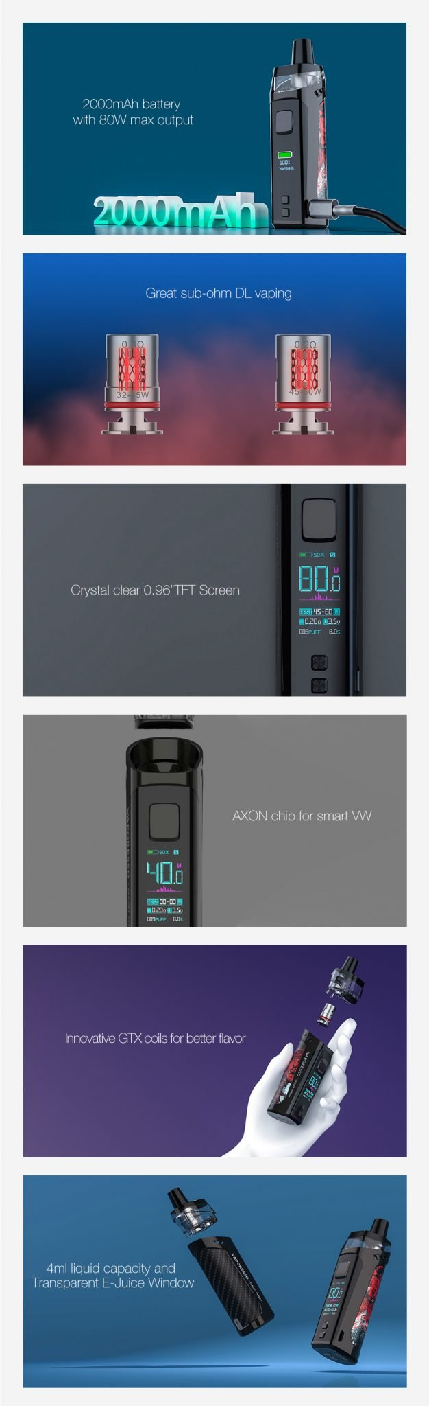Vaporesso Target PM80 Kit Features UK