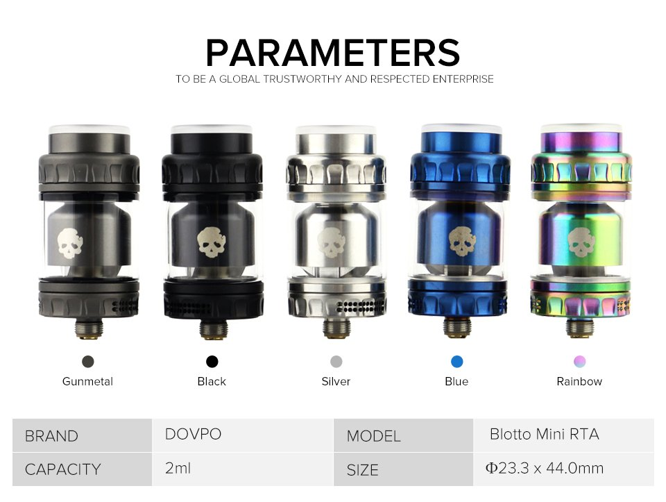 DOVPO-Blotto-Mini-RTA-Parameters-UK