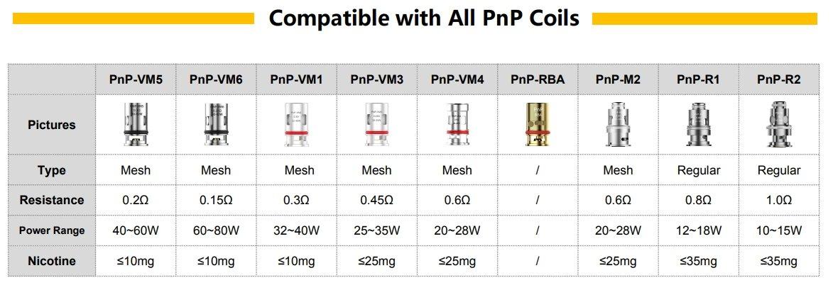 PNP Compatiable Coils UK