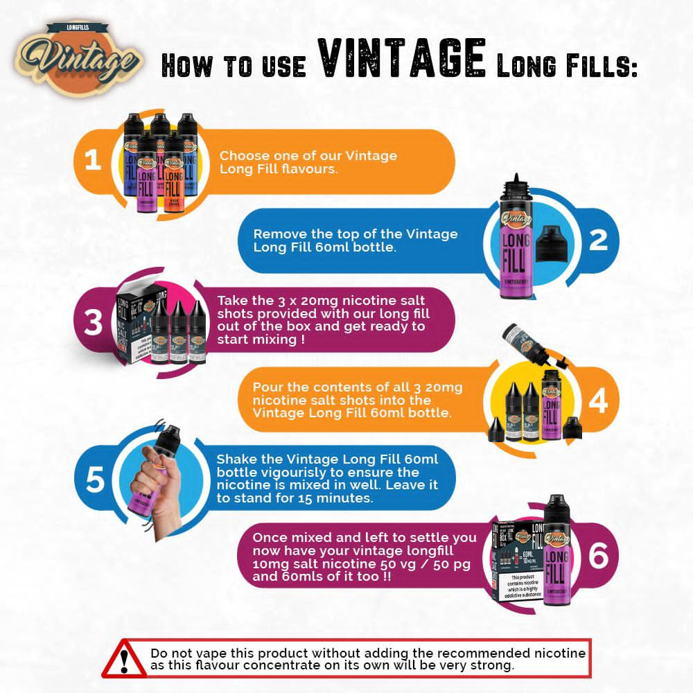 Vintage Long Fill How To